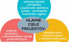 Spolupráca s poľskými mestami Krynica a Gorlice