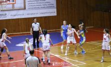 Basketbalistky BKM Bardejov sa dvakrát predstavili doma