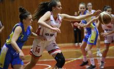 Basketbalistky BKM nestačili na Young angels, najlepšia L. Pekárová