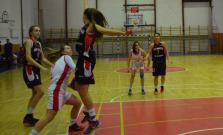 13. ročník medzinárodného turnaja žien