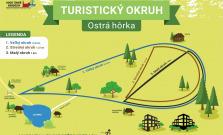 V Bardejovských Kúpeľoch obnovili turistický okruh Ostrá Hôrka